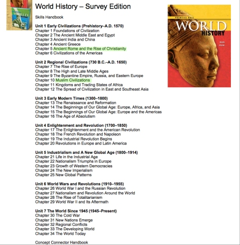 world history textbook contents